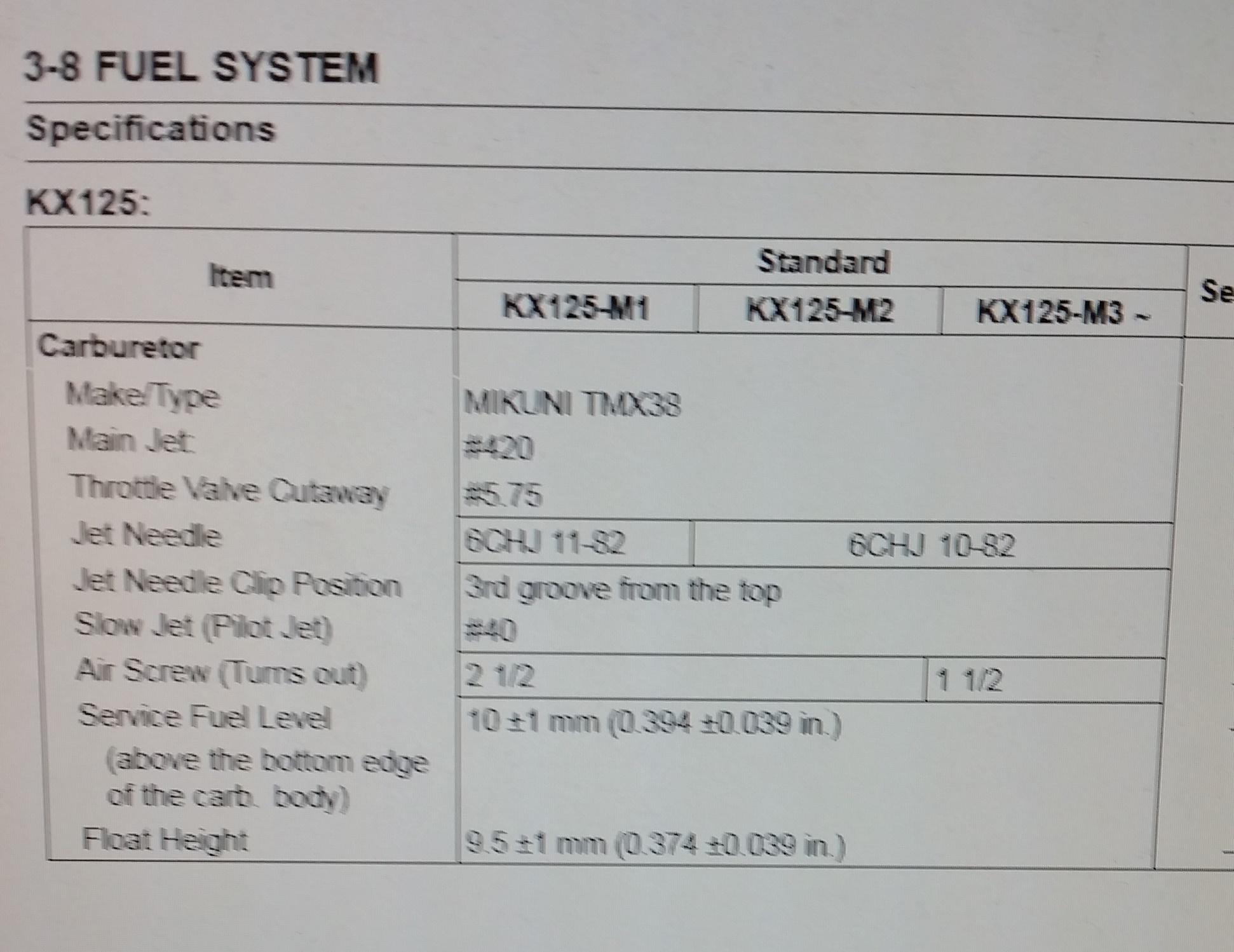 Mikuni KX125 Manual- Fuel Level and Float Height - JD Jetting
